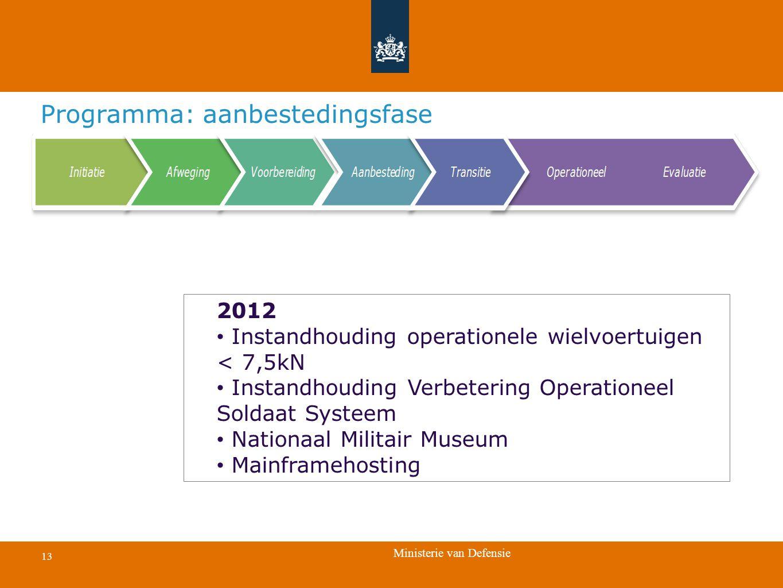 Ministerie van Defensie 13 Aanbesteding Programma: aanbestedingsfase 2012 Instandhouding operationele wielvoertuigen < 7,5kN Instandhouding Verbeterin