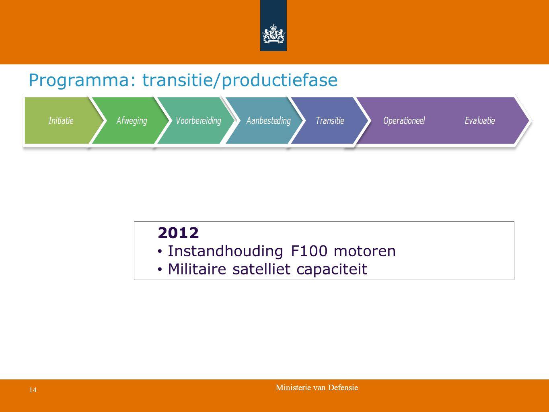 Ministerie van Defensie 14 Transitie Programma: transitie/productiefase 2012 Instandhouding F100 motoren Militaire satelliet capaciteit