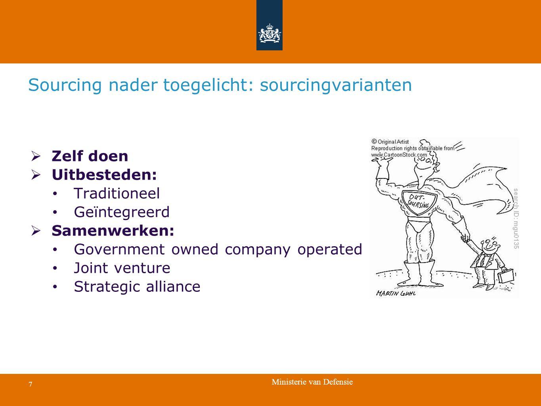 Ministerie van Defensie 7  Zelf doen  Uitbesteden: Traditioneel Geïntegreerd  Samenwerken: Government owned company operated Joint venture Strategi
