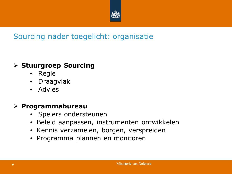 Ministerie van Defensie 9  Stuurgroep Sourcing Regie Draagvlak Advies  Programmabureau Spelers ondersteunen Beleid aanpassen, instrumenten ontwikkel