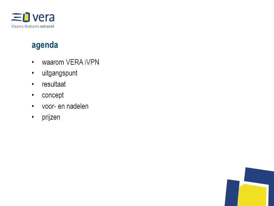 agenda waarom VERA iVPN uitgangspunt resultaat concept voor- en nadelen prijzen
