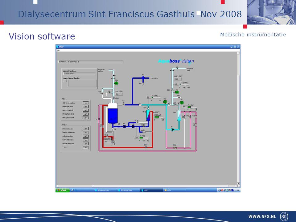 Medische instrumentatie Dialysecentrum Sint Franciscus Gasthuis Nov 2008 Vision software