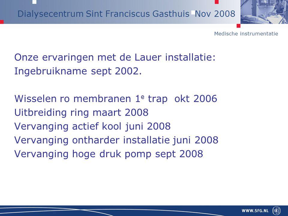 Medische instrumentatie Dialysecentrum Sint Franciscus Gasthuis Nov 2008 Onze ervaringen met de Lauer installatie: Ingebruikname sept 2002. Wisselen r