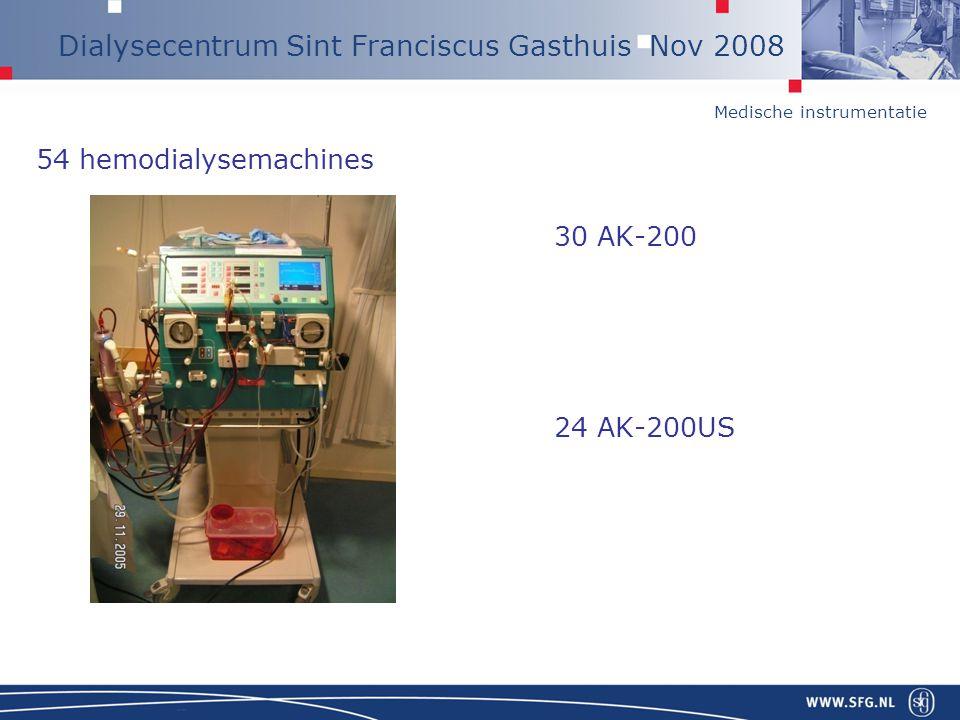 Medische instrumentatie Dialysecentrum Sint Franciscus Gasthuis Nov 2008 44 behandelplaatsen 54 hemodialysemachines maandag t/m zaterdag 2 shifts per dag 6 X 88 = 528 p/w