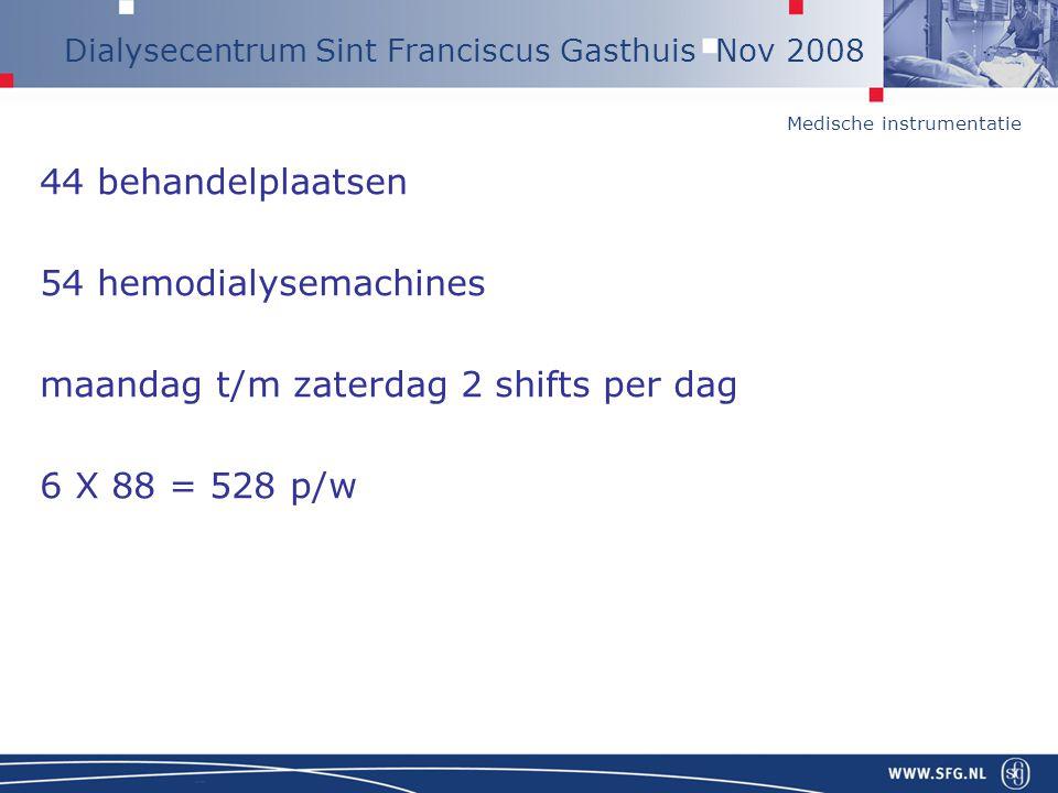 Medische instrumentatie Dialysecentrum Sint Franciscus Gasthuis Nov 2008 44 behandelplaatsen 54 hemodialysemachines maandag t/m zaterdag 2 shifts per dag 6 X 88 = 528 p/w 52 x 528 = 27456 behandelingen, excl.