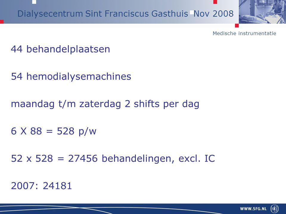 Medische instrumentatie Dialysecentrum Sint Franciscus Gasthuis Nov 2008 Overzicht aansluitingen: Dialysecentrum44 Opslag apparatuur 7 Werkplaats dialyse 6 Intensive care 16 Werkplaats intensive care 1 ----- + Totaal74