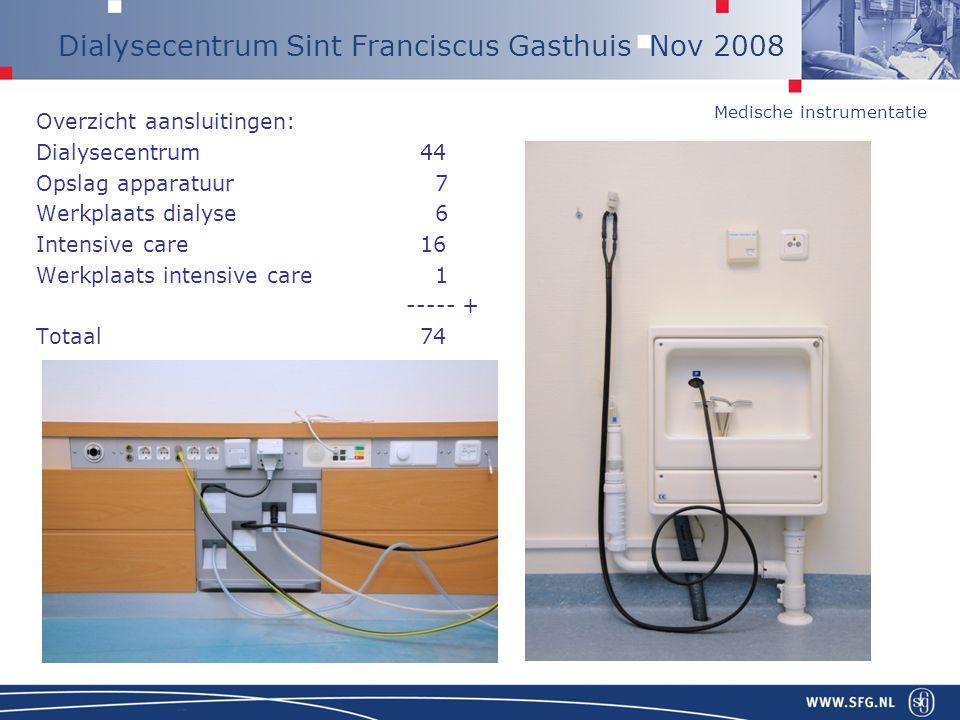 Medische instrumentatie Dialysecentrum Sint Franciscus Gasthuis Nov 2008 Overzicht aansluitingen: Dialysecentrum44 Opslag apparatuur 7 Werkplaats dial