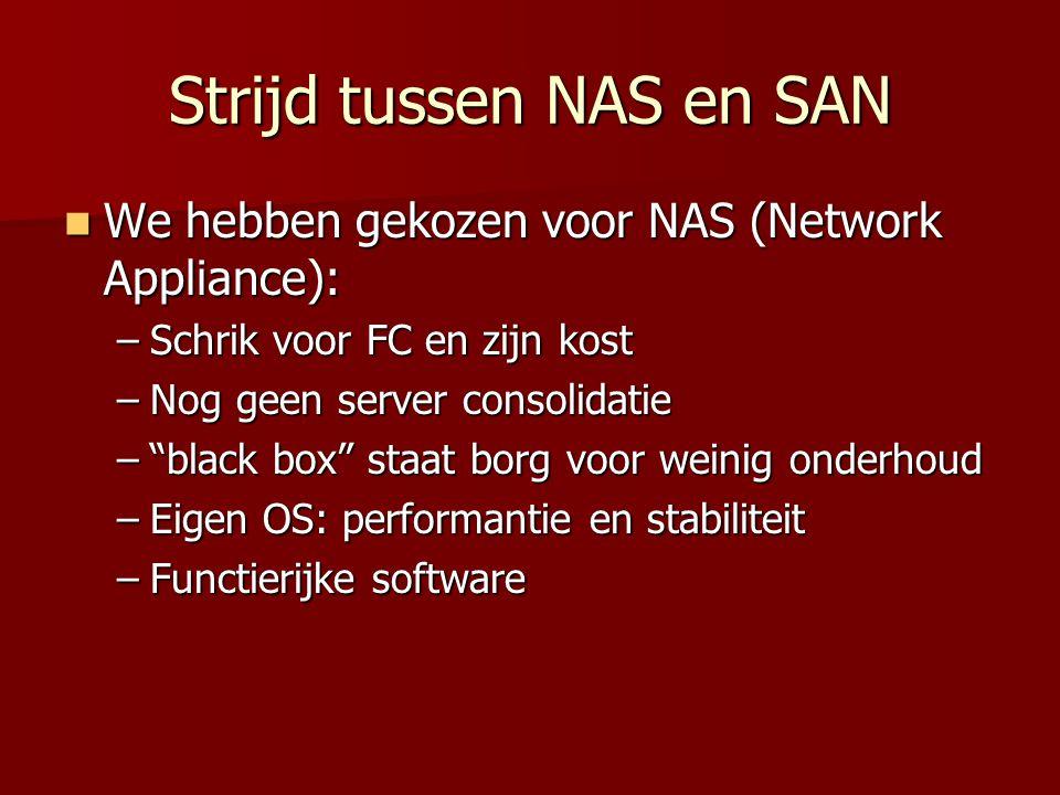 Strijd tussen NAS en SAN We hebben gekozen voor NAS (Network Appliance): We hebben gekozen voor NAS (Network Appliance): –Schrik voor FC en zijn kost –Nog geen server consolidatie – black box staat borg voor weinig onderhoud –Eigen OS: performantie en stabiliteit –Functierijke software