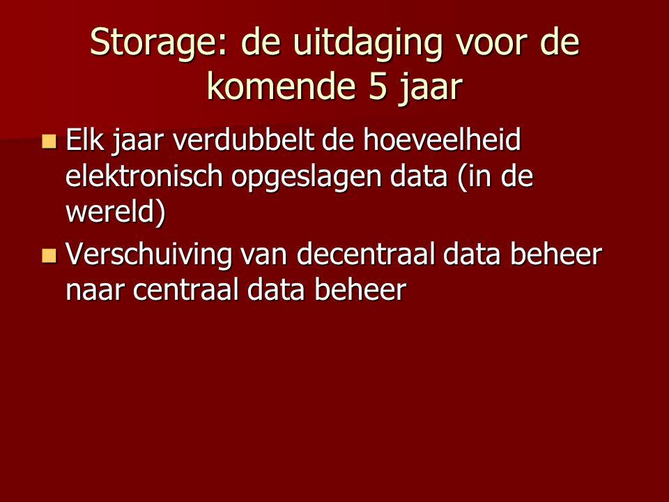 Storage: de uitdaging voor de komende 5 jaar Elk jaar verdubbelt de hoeveelheid elektronisch opgeslagen data (in de wereld) Elk jaar verdubbelt de hoeveelheid elektronisch opgeslagen data (in de wereld) Verschuiving van decentraal data beheer naar centraal data beheer Verschuiving van decentraal data beheer naar centraal data beheer