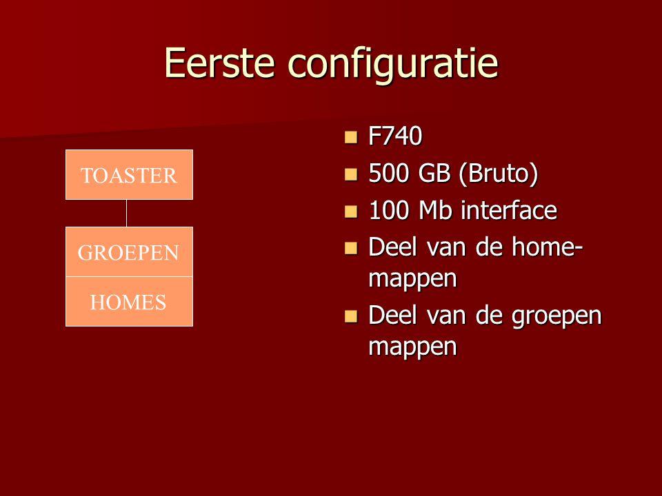 Eerste configuratie F740 F740 500 GB (Bruto) 500 GB (Bruto) 100 Mb interface 100 Mb interface Deel van de home- mappen Deel van de home- mappen Deel van de groepen mappen Deel van de groepen mappen TOASTER GROEPEN HOMES
