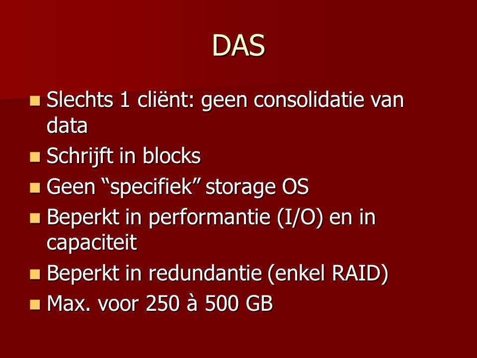 DAS Slechts 1 cliënt: geen consolidatie van data Slechts 1 cliënt: geen consolidatie van data Schrijft in blocks Schrijft in blocks Geen specifiek storage OS Geen specifiek storage OS Beperkt in performantie (I/O) en in capaciteit Beperkt in performantie (I/O) en in capaciteit Beperkt in redundantie (enkel RAID) Beperkt in redundantie (enkel RAID) Max.