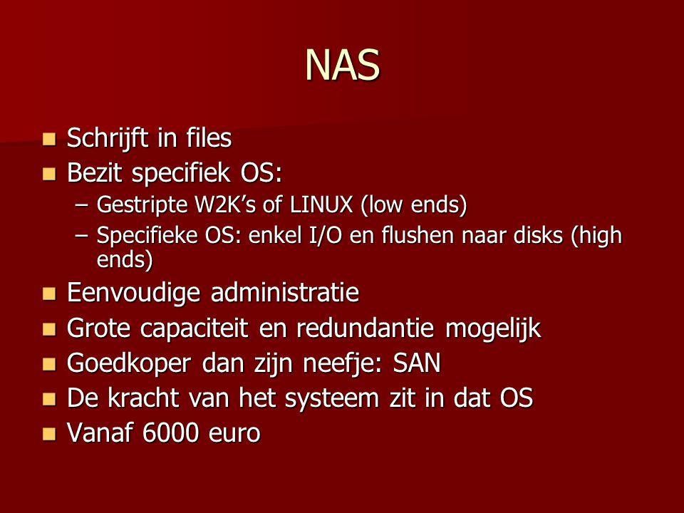 NAS Schrijft in files Schrijft in files Bezit specifiek OS: Bezit specifiek OS: –Gestripte W2K's of LINUX (low ends) –Specifieke OS: enkel I/O en flushen naar disks (high ends) Eenvoudige administratie Eenvoudige administratie Grote capaciteit en redundantie mogelijk Grote capaciteit en redundantie mogelijk Goedkoper dan zijn neefje: SAN Goedkoper dan zijn neefje: SAN De kracht van het systeem zit in dat OS De kracht van het systeem zit in dat OS Vanaf 6000 euro Vanaf 6000 euro