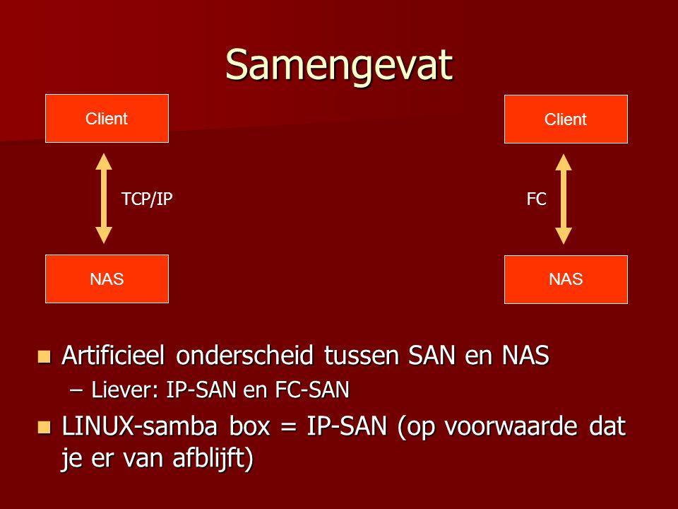 Samengevat Artificieel onderscheid tussen SAN en NAS Artificieel onderscheid tussen SAN en NAS –Liever: IP-SAN en FC-SAN LINUX-samba box = IP-SAN (op voorwaarde dat je er van afblijft) LINUX-samba box = IP-SAN (op voorwaarde dat je er van afblijft) Client NAS TCP/IP Client NAS FC