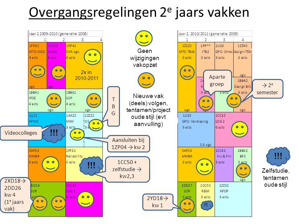 Overgangsregelingen 2 e jaars vakken Geen wijzigingen vakopzet 2x in 2010-2011 Aparte groep → 2 e semester !!.