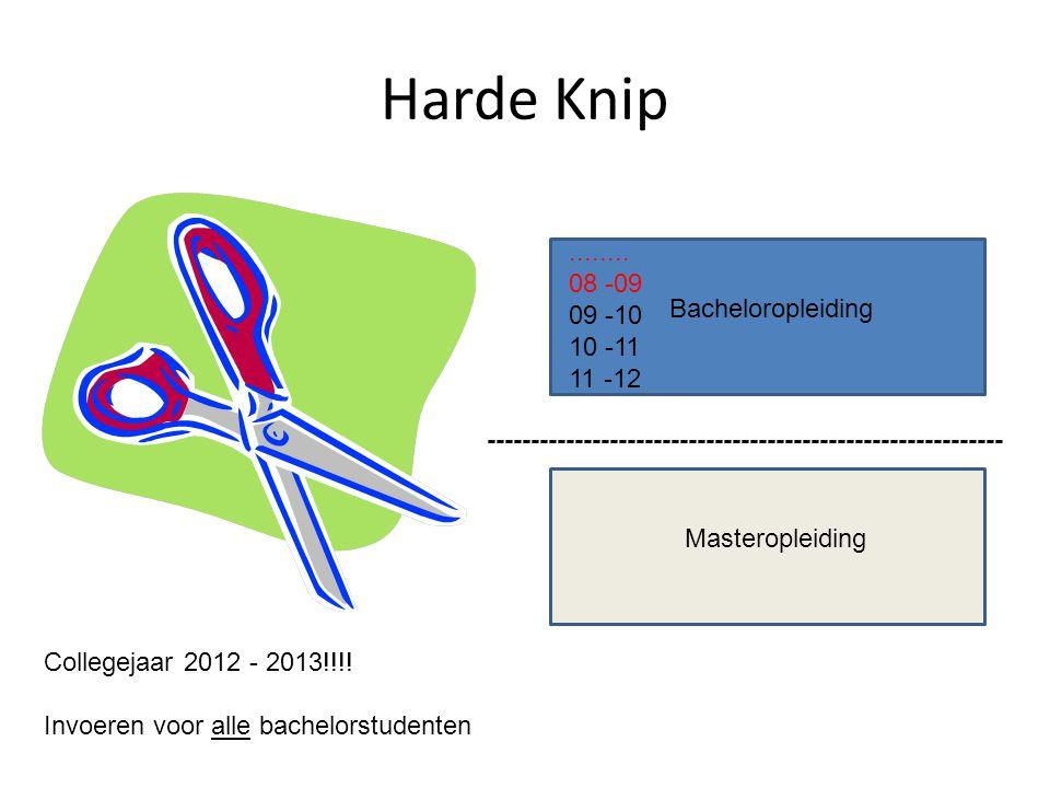 Harde Knip BacheloropleidingMasteropleiding ----------------------------------------------------------- Collegejaar 2012 - 2013!!!.