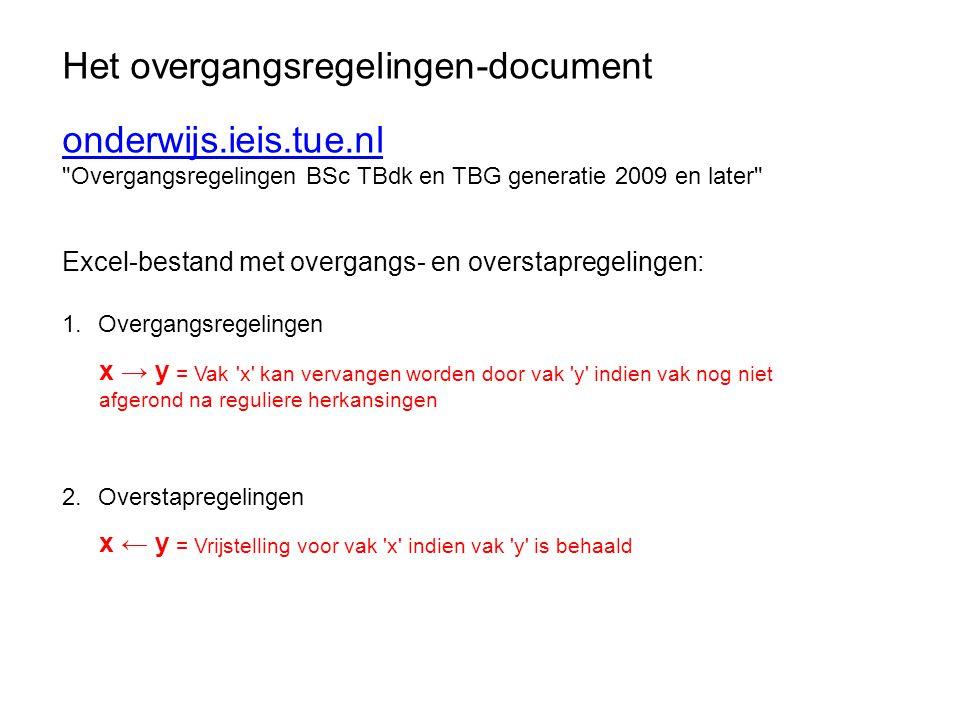 Het overgangsregelingen-document onderwijs.ieis.tue.nl Overgangsregelingen BSc TBdk en TBG generatie 2009 en later Excel-bestand met overgangs- en overstapregelingen: 1.Overgangsregelingen 2.Overstapregelingen x → y = Vak x kan vervangen worden door vak y indien vak nog niet afgerond na reguliere herkansingen x ← y = Vrijstelling voor vak x indien vak y is behaald