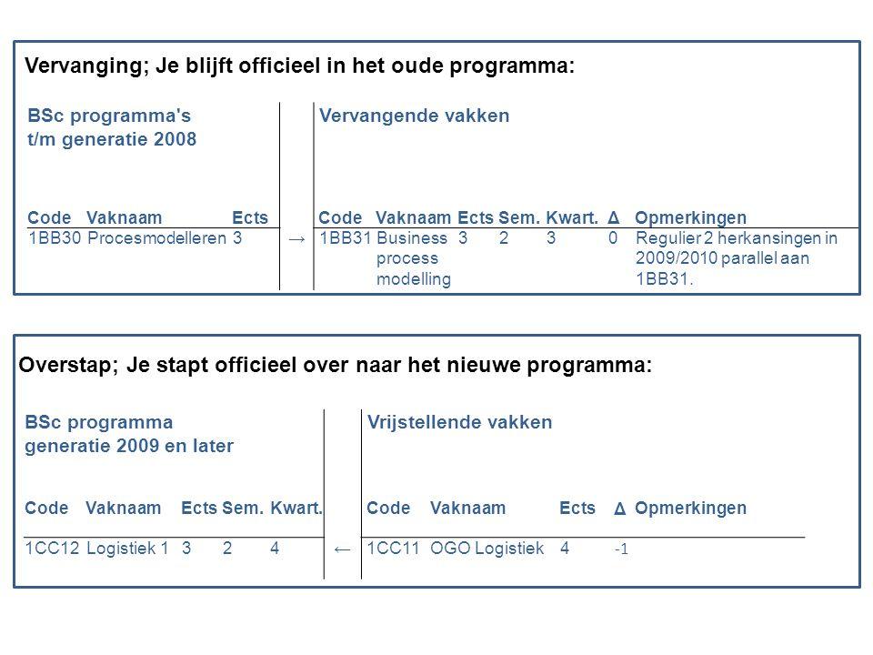 In 2010-2011 laatste keer onderwijs In 2010-2011 2 herkansingen oude stijl evt.