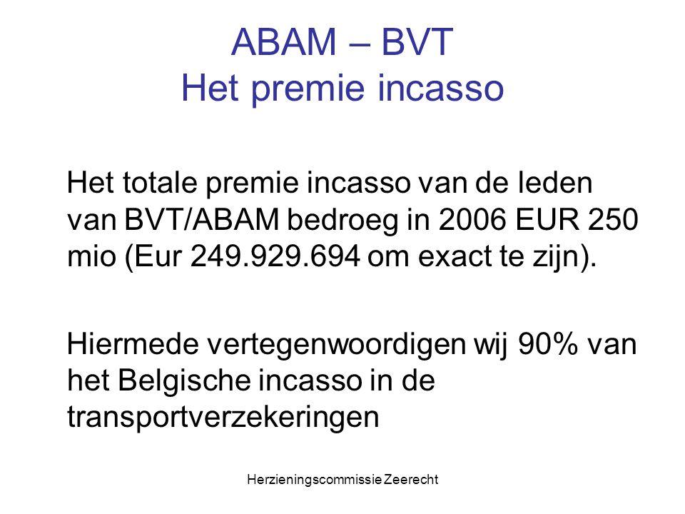 Herzieningscommissie Zeerecht ABAM – BVT Het premie incasso Het totale premie incasso van de leden van BVT/ABAM bedroeg in 2006 EUR 250 mio (Eur 249.9