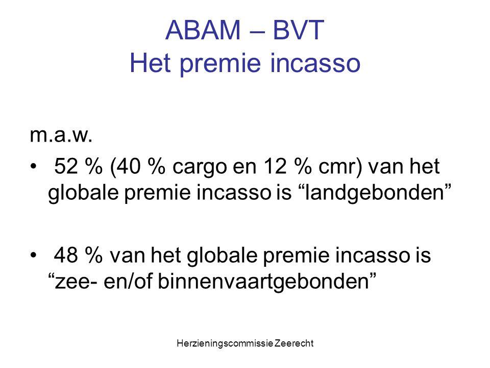 """Herzieningscommissie Zeerecht ABAM – BVT Het premie incasso m.a.w. 52 % (40 % cargo en 12 % cmr) van het globale premie incasso is """"landgebonden"""" 48 %"""