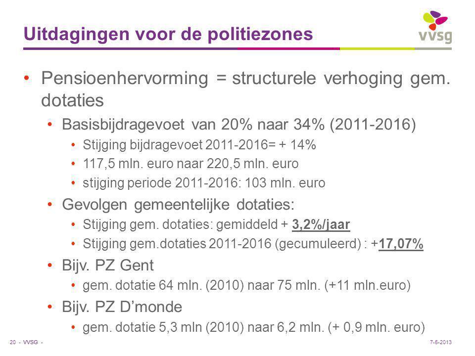 VVSG - Uitdagingen voor de politiezones Pensioenhervorming = structurele verhoging gem. dotaties Basisbijdragevoet van 20% naar 34% (2011-2016) Stijgi