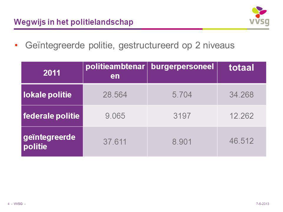 VVSG - Wegwijs in het politielandschap Geïntegreerde politie, gestructureerd op 2 niveaus 4 -7-5-2013 2011 politieambtenar en burgerpersoneel totaal l
