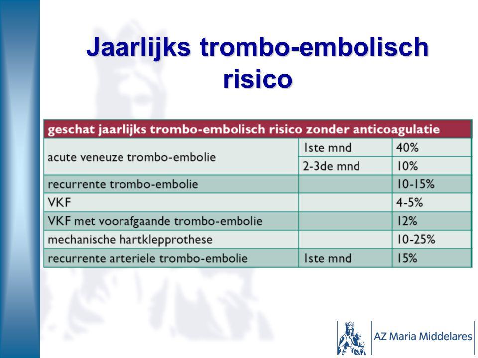 Trombogeen risico.