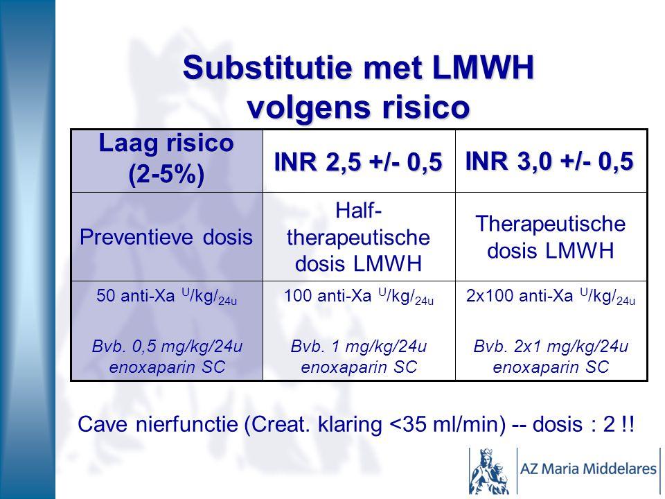 Substitutie met LMWH volgens risico 2x100 anti-Xa U /kg/ 24u Bvb. 2x1 mg/kg/24u enoxaparin SC 100 anti-Xa U /kg/ 24u Bvb. 1 mg/kg/24u enoxaparin SC 50