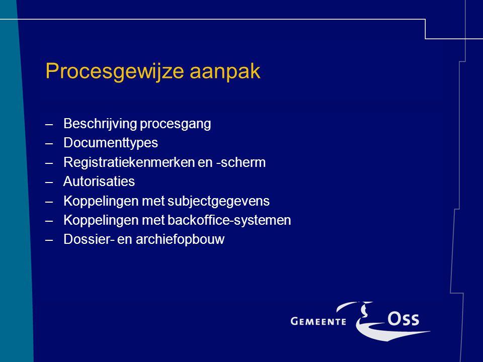Procesgewijze aanpak – Beschrijving procesgang – Documenttypes – Registratiekenmerken en -scherm – Autorisaties – Koppelingen met subjectgegevens – Ko