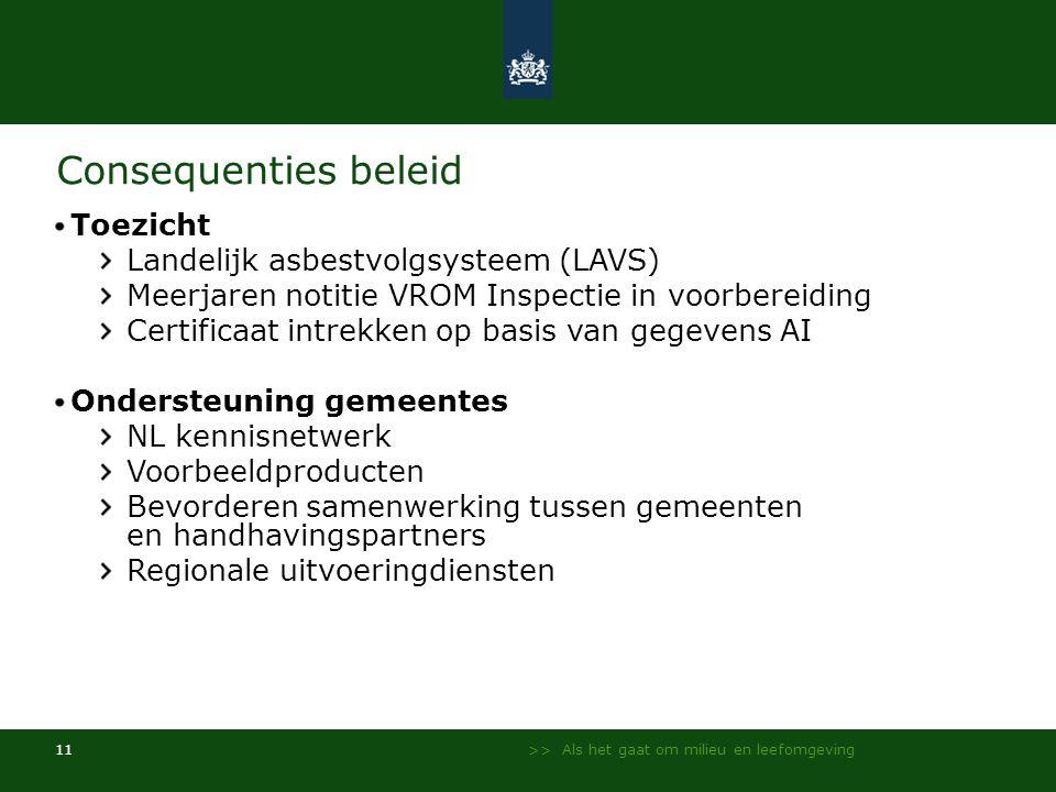 >> Als het gaat om milieu en leefomgeving 11 Consequenties beleid Toezicht Landelijk asbestvolgsysteem (LAVS) Meerjaren notitie VROM Inspectie in voor