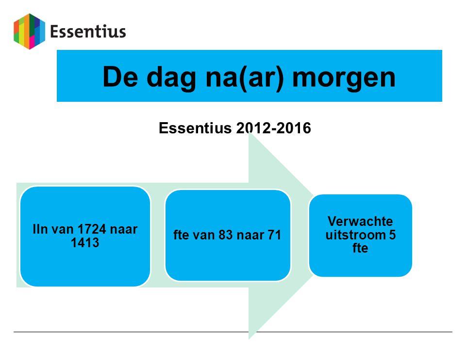 De dag na(ar) morgen Essentius 2012-2016 lln van 1724 naar 1413 fte van 83 naar 71 Verwachte uitstroom 5 fte