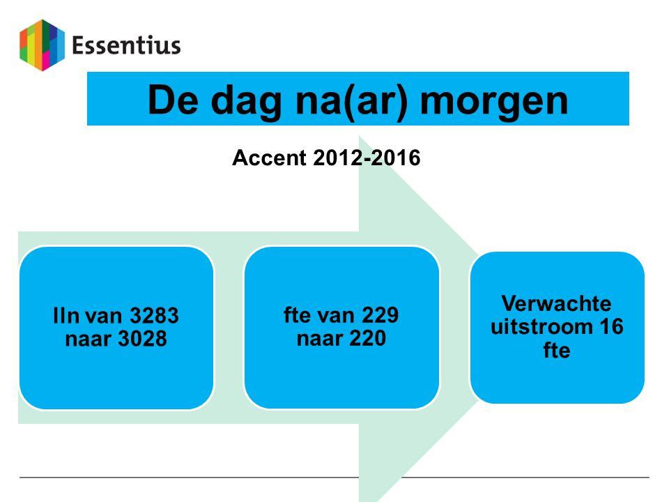 De dag na(ar) morgen lln van 3283 naar 3028 fte van 229 naar 220 Verwachte uitstroom 16 fte Accent 2012-2016