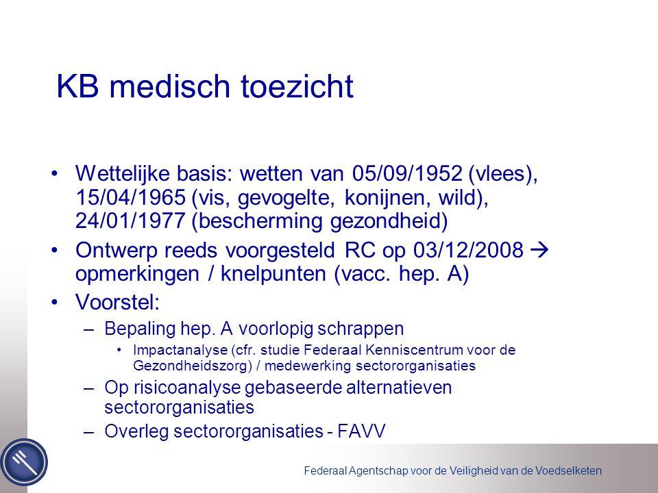 Federaal Agentschap voor de Veiligheid van de Voedselketen KB medisch toezicht Wettelijke basis: wetten van 05/09/1952 (vlees), 15/04/1965 (vis, gevogelte, konijnen, wild), 24/01/1977 (bescherming gezondheid) Ontwerp reeds voorgesteld RC op 03/12/2008  opmerkingen / knelpunten (vacc.
