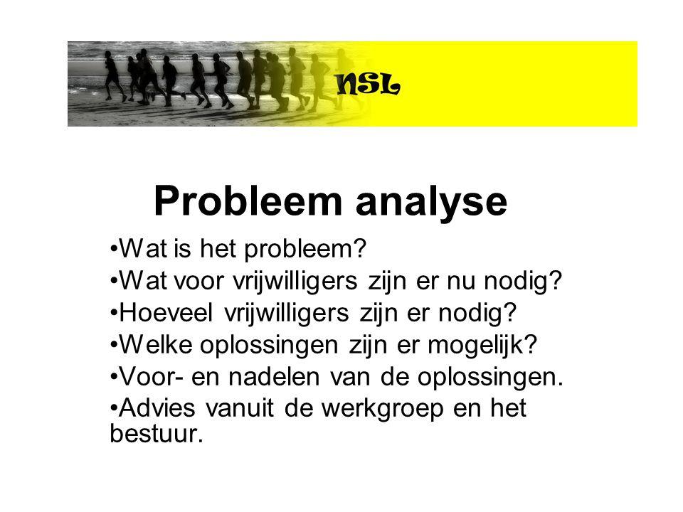Probleem analyse Wat is het probleem? Wat voor vrijwilligers zijn er nu nodig? Hoeveel vrijwilligers zijn er nodig? Welke oplossingen zijn er mogelijk