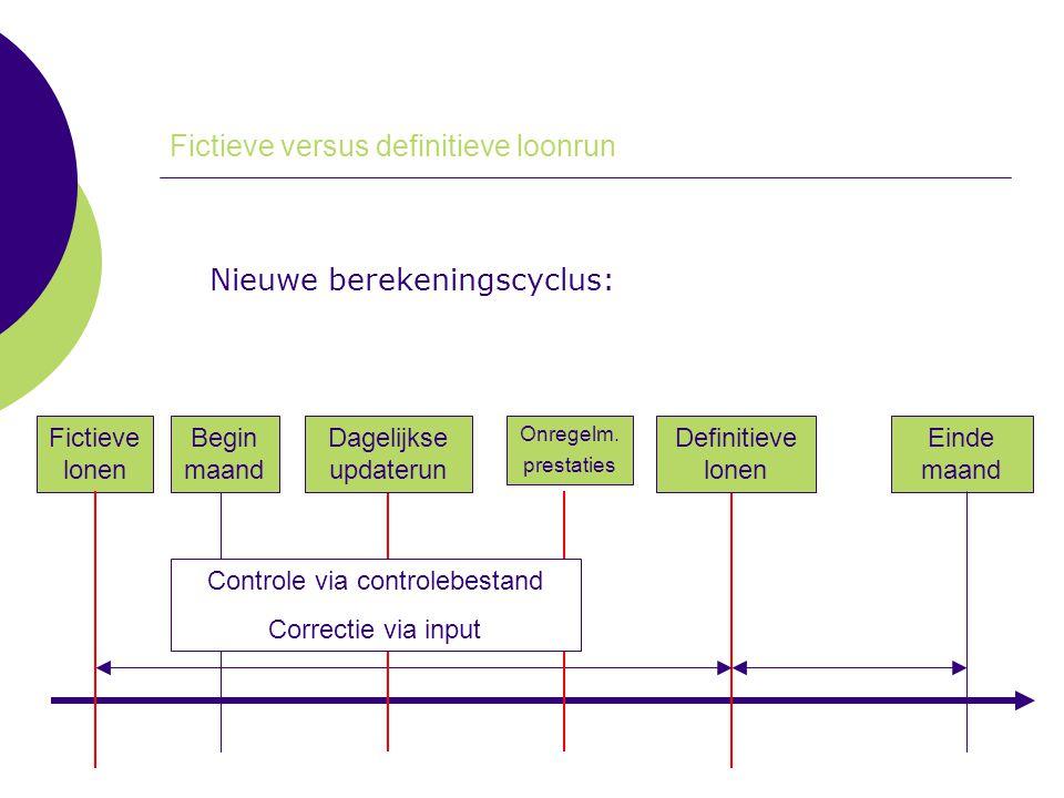 Fictieve versus definitieve loonrun Nieuwe berekeningscyclus: Begin maand Einde maand Definitieve lonen Fictieve lonen Onregelm. prestaties Dagelijkse