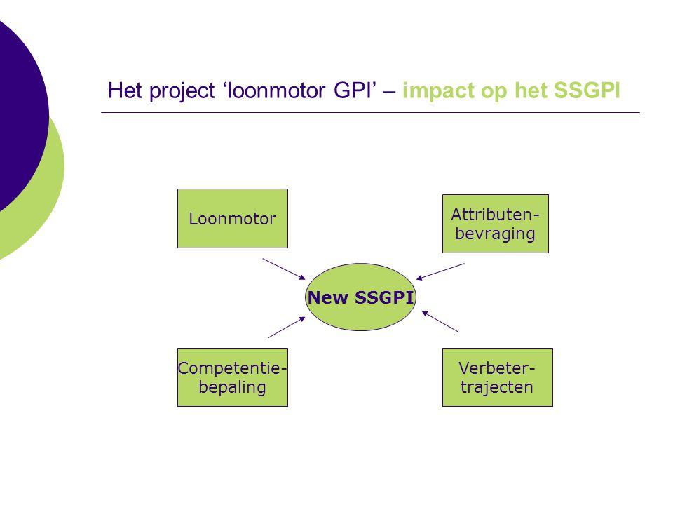 Het project 'loonmotor GPI' – impact op het SSGPI Loonmotor Attributen- bevraging Competentie- bepaling Verbeter- trajecten New SSGPI