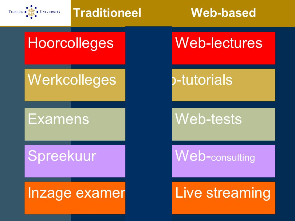 Web-tests: - Web-task via Consis Academy - MAL, My Accounting Lab (commercieel), finance, statistics, mathematics, statistics - Wiskunde-D Prof.