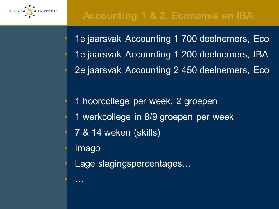 Accounting 1 & 2, Economie en IBA 1e jaarsvak Accounting 1 700 deelnemers, Eco 1e jaarsvak Accounting 1 200 deelnemers, IBA 2e jaarsvak Accounting 2 450 deelnemers, Eco 1 hoorcollege per week, 2 groepen 1 werkcollege in 8/9 groepen per week 7 & 14 weken (skills) Imago Lage slagingspercentages… …