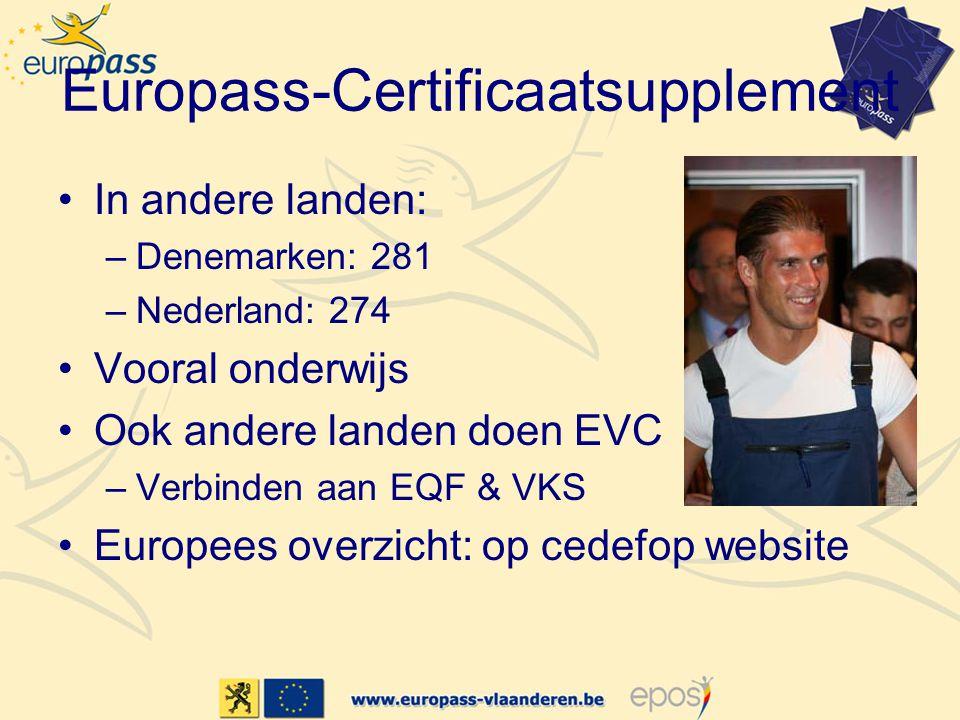 Europass-Certificaatsupplement In andere landen: –Denemarken: 281 –Nederland: 274 Vooral onderwijs Ook andere landen doen EVC –Verbinden aan EQF & VKS Europees overzicht: op cedefop website