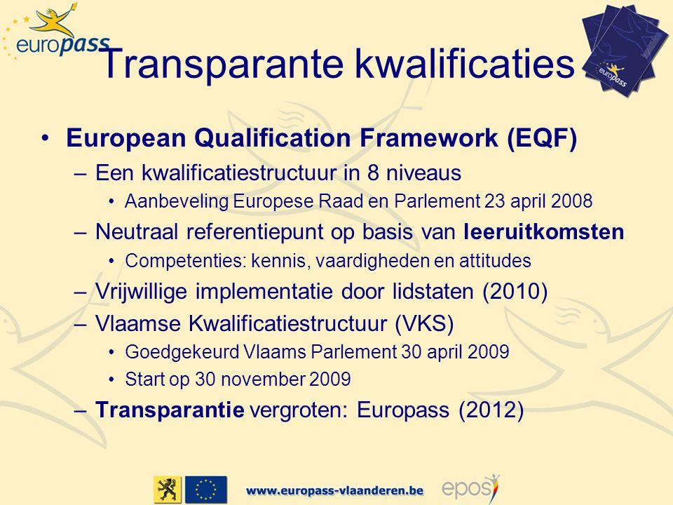Transparante kwalificaties European Qualification Framework (EQF) –Een kwalificatiestructuur in 8 niveaus Aanbeveling Europese Raad en Parlement 23 april 2008 –Neutraal referentiepunt op basis van leeruitkomsten Competenties: kennis, vaardigheden en attitudes –Vrijwillige implementatie door lidstaten (2010) –Vlaamse Kwalificatiestructuur (VKS) Goedgekeurd Vlaams Parlement 30 april 2009 Start op 30 november 2009 –Transparantie vergroten: Europass (2012)