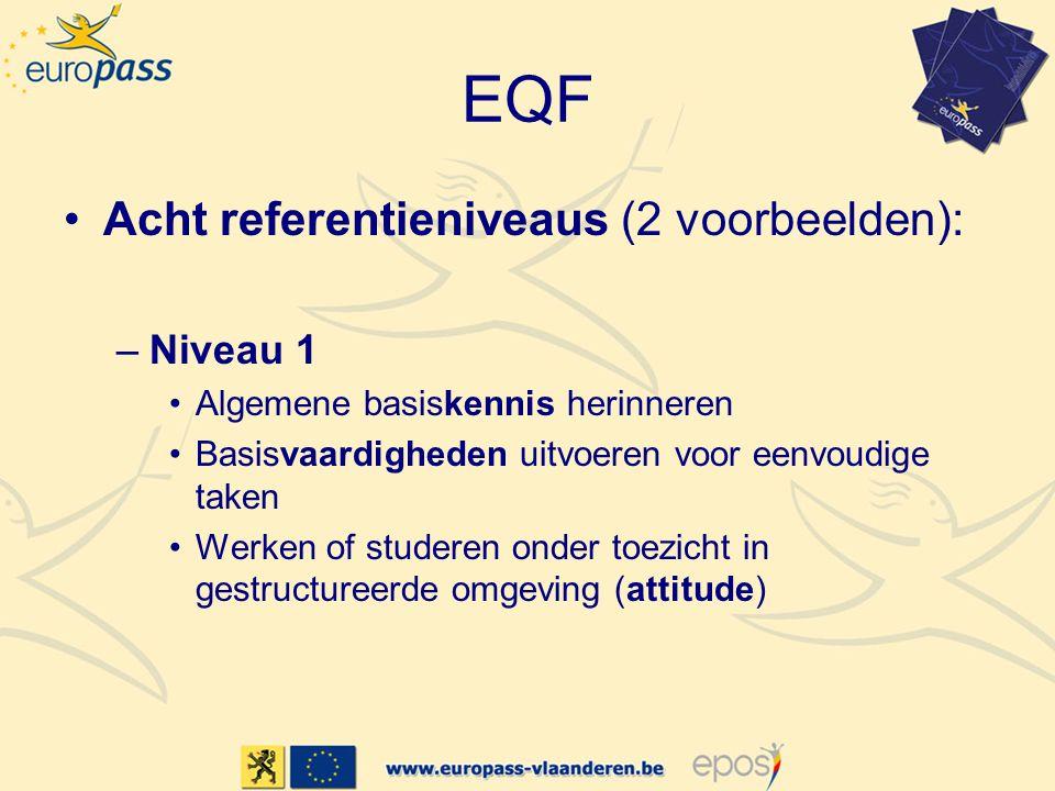 EQF Acht referentieniveaus (2 voorbeelden): –Niveau 1 Algemene basiskennis herinneren Basisvaardigheden uitvoeren voor eenvoudige taken Werken of studeren onder toezicht in gestructureerde omgeving (attitude)