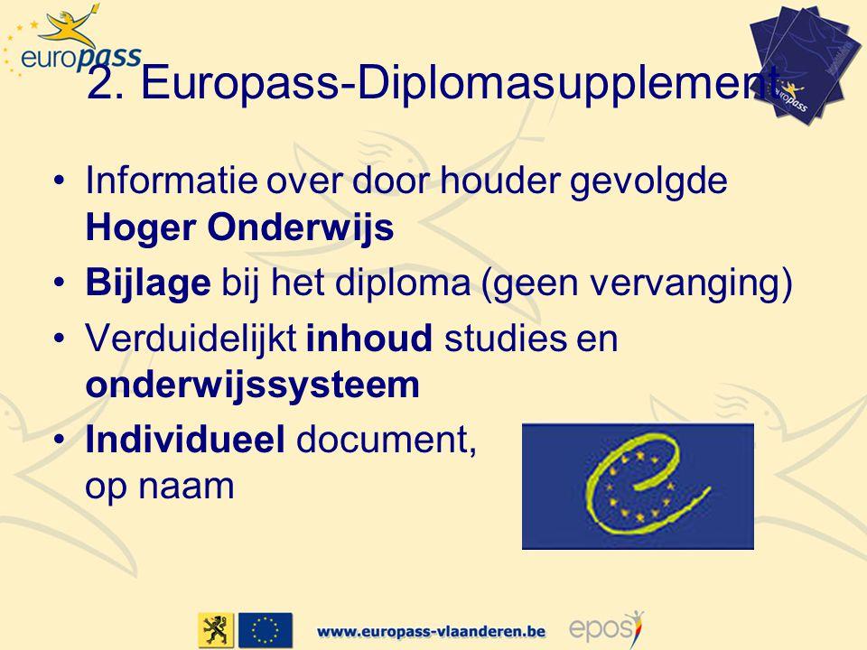 2. Europass-Diplomasupplement Informatie over door houder gevolgde Hoger Onderwijs Bijlage bij het diploma (geen vervanging) Verduidelijkt inhoud stud