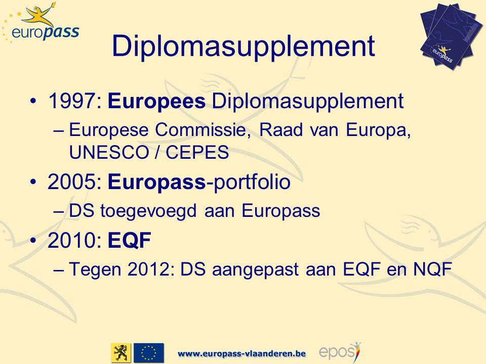 Diplomasupplement 1997: Europees Diplomasupplement –Europese Commissie, Raad van Europa, UNESCO / CEPES 2005: Europass-portfolio –DS toegevoegd aan Europass 2010: EQF –Tegen 2012: DS aangepast aan EQF en NQF