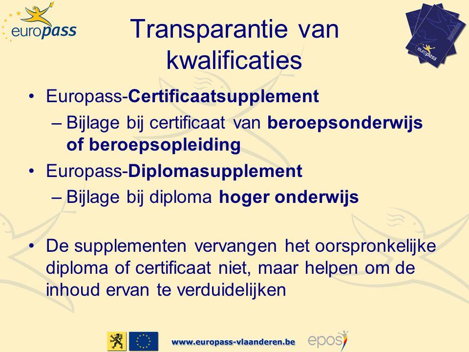 Transparantie van kwalificaties Europass-Certificaatsupplement –Bijlage bij certificaat van beroepsonderwijs of beroepsopleiding Europass-Diplomasuppl
