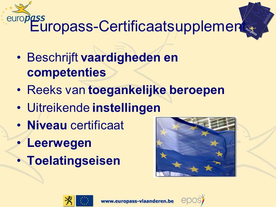 Europass-Certificaatsupplement Beschrijft vaardigheden en competenties Reeks van toegankelijke beroepen Uitreikende instellingen Niveau certificaat Leerwegen Toelatingseisen