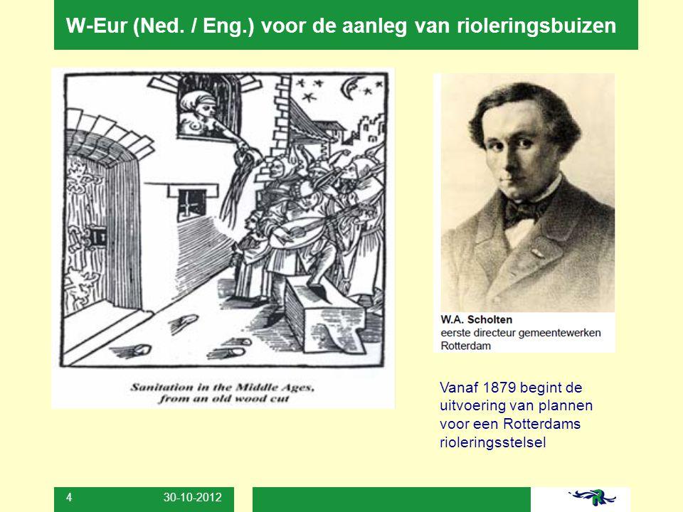 30-10-2012 4 W-Eur (Ned. / Eng.) voor de aanleg van rioleringsbuizen Vanaf 1879 begint de uitvoering van plannen voor een Rotterdams rioleringsstelsel