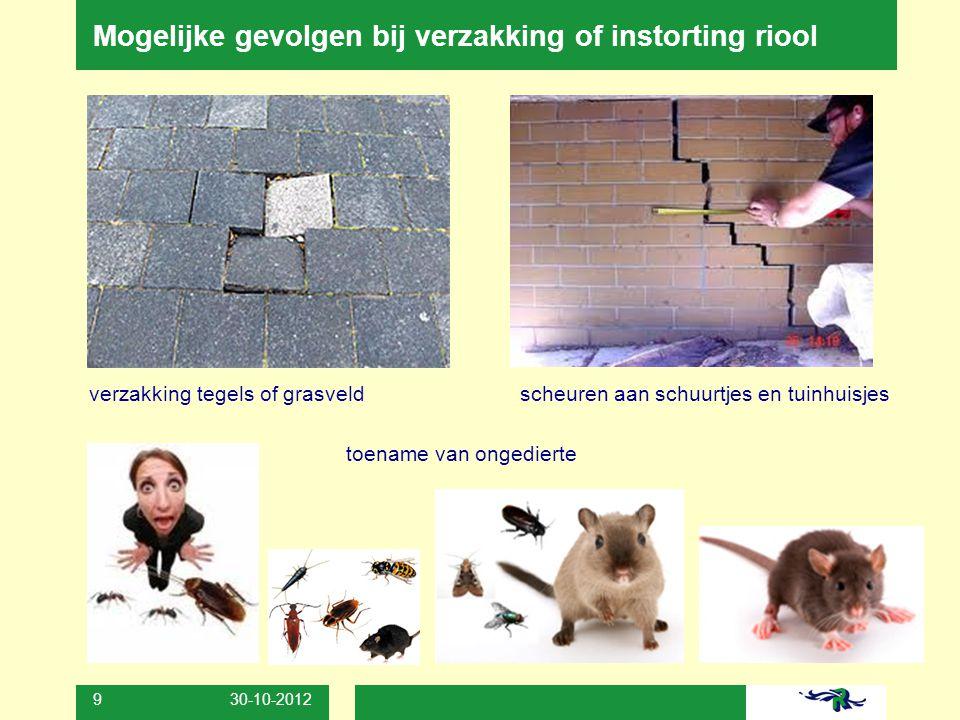 30-10-2012 9 Mogelijke gevolgen bij verzakking of instorting riool verzakking tegels of grasveldscheuren aan schuurtjes en tuinhuisjes toename van ong