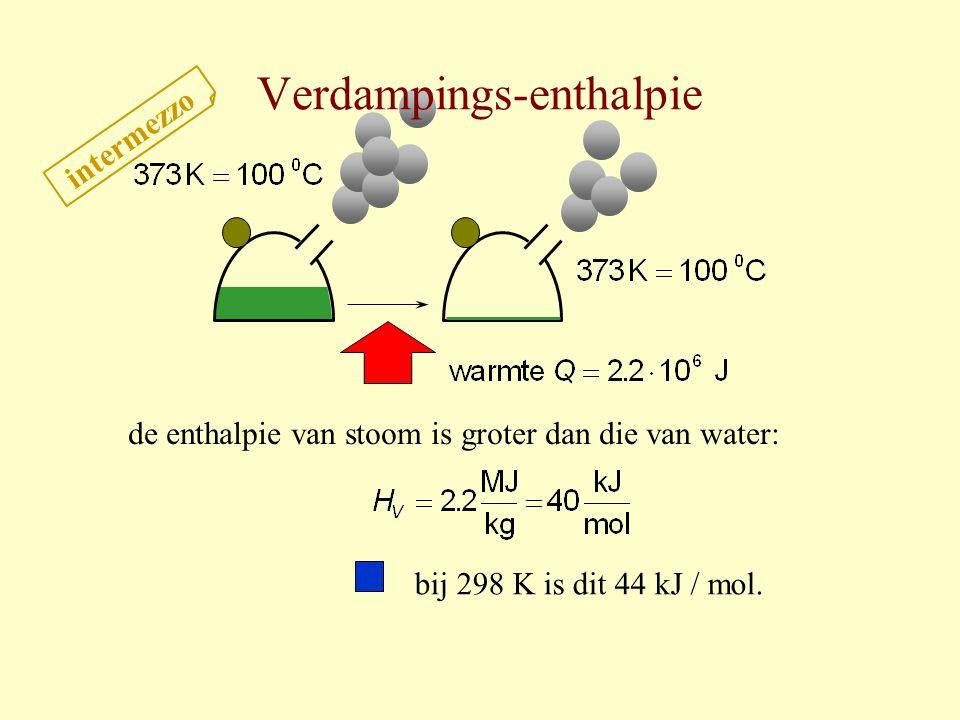 de enthalpie van stoom is groter dan die van water: bij 298 K is dit 44 kJ / mol. Verdampings-enthalpie intermezzo