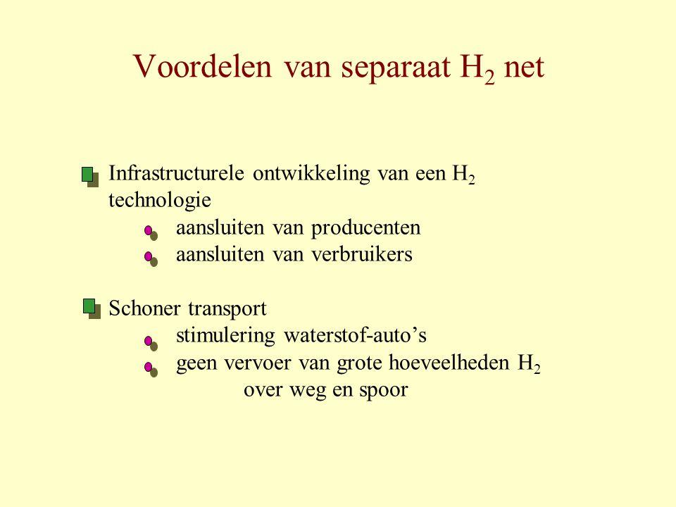 Voordelen van separaat H 2 net Infrastructurele ontwikkeling van een H 2 technologie aansluiten van producenten aansluiten van verbruikers Schoner tra