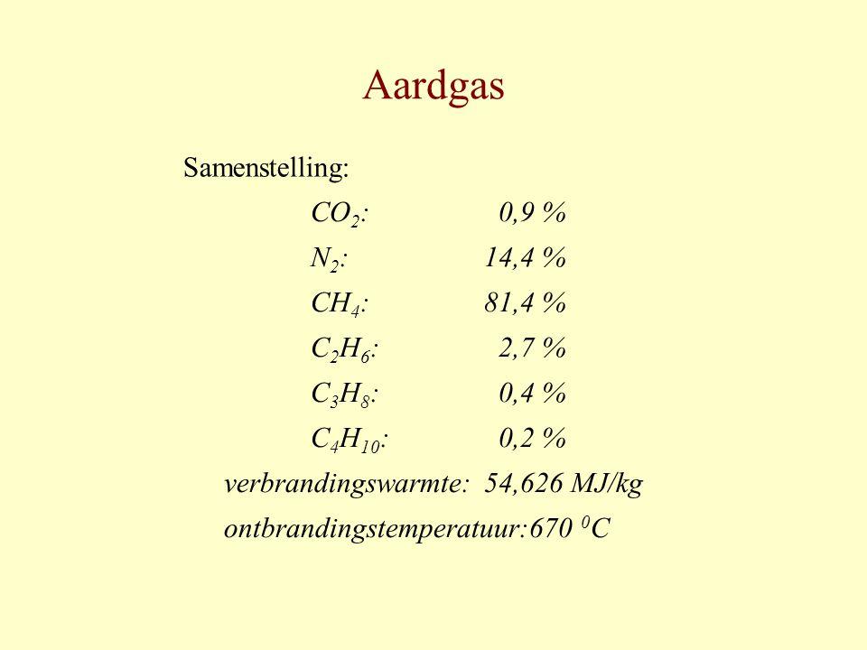 Aardgas Samenstelling: CO 2 : 0,9 % N 2 :14,4 % CH 4 :81,4 % C 2 H 6 : 2,7 % C 3 H 8 : 0,4 % C 4 H 10 : 0,2 % verbrandingswarmte:54,626 MJ/kg ontbrand