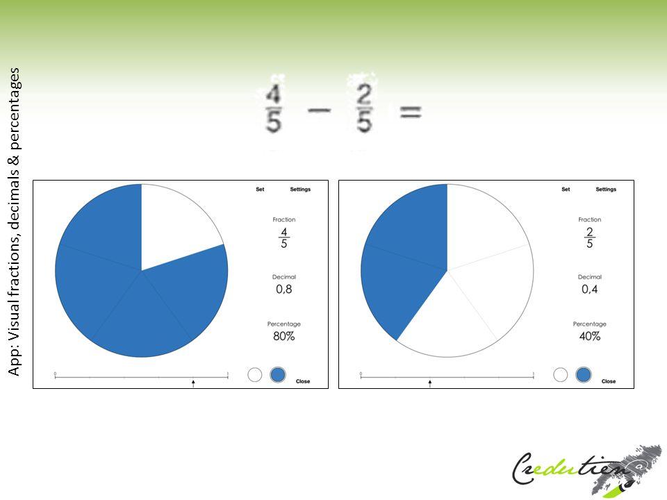App: Visual fractions, decimals & percentages